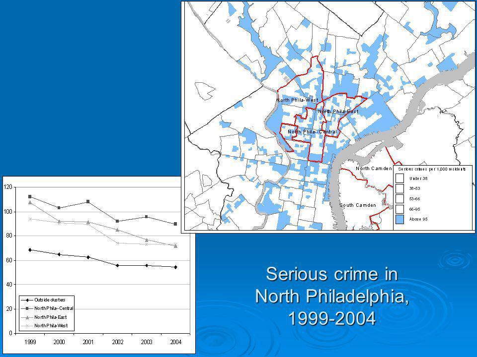 Serious crime in North Philadelphia, 1999-2004