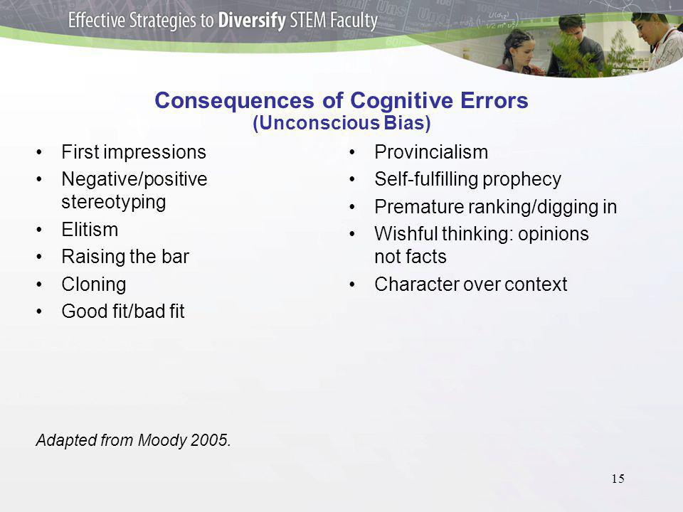 15 Consequences of Cognitive Errors (Unconscious Bias) First impressions Negative/positive stereotyping Elitism Raising the bar Cloning Good fit/bad fit Provincialism Self-fulfilling prophecy Premature ranking/digging in Wishful thinking: opinions not facts Character over context Adapted from Moody 2005.
