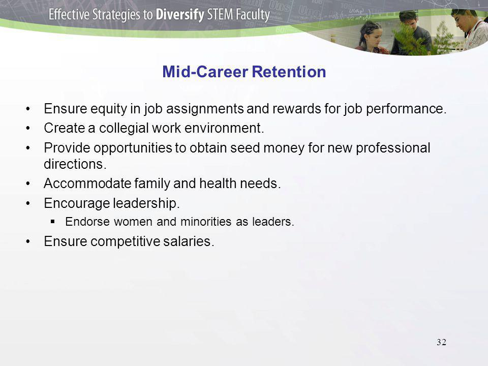 32 Mid-Career Retention Ensure equity in job assignments and rewards for job performance.