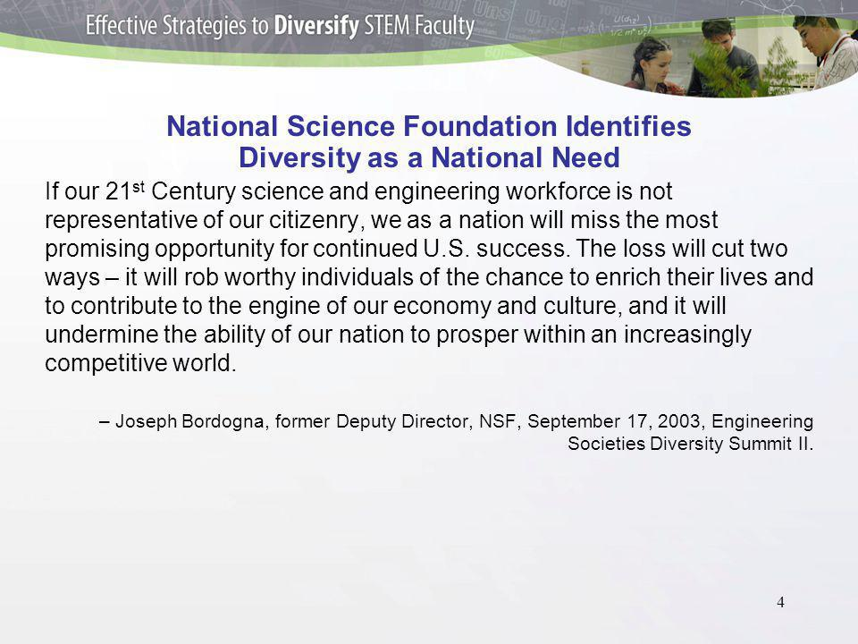4 National Science Foundation Identifies Diversity as a National Need If our 21 st Century science and engineering workforce is not representative of our citizenry, we as a nation will miss the most promising opportunity for continued U.S.