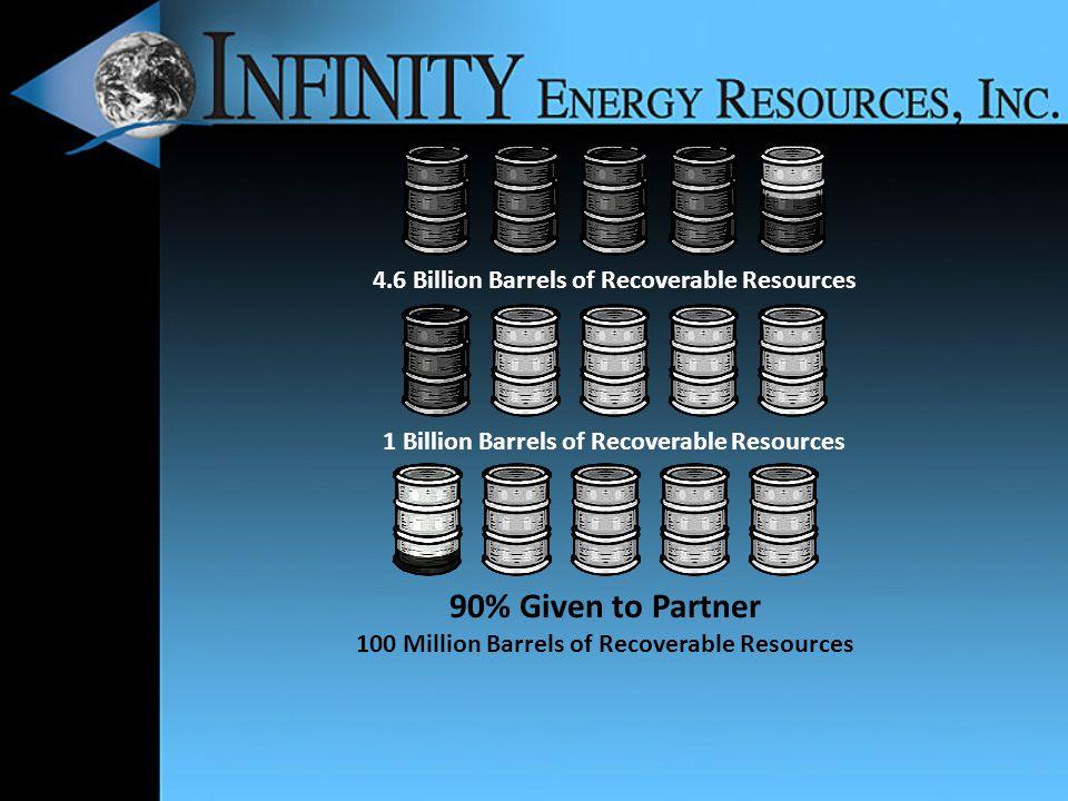 4.6 Billion Barrels of Recoverable Resources 1 Billion Barrels of Recoverable Resources 90% Given to Partner 100 Million Barrels of Recoverable Resour