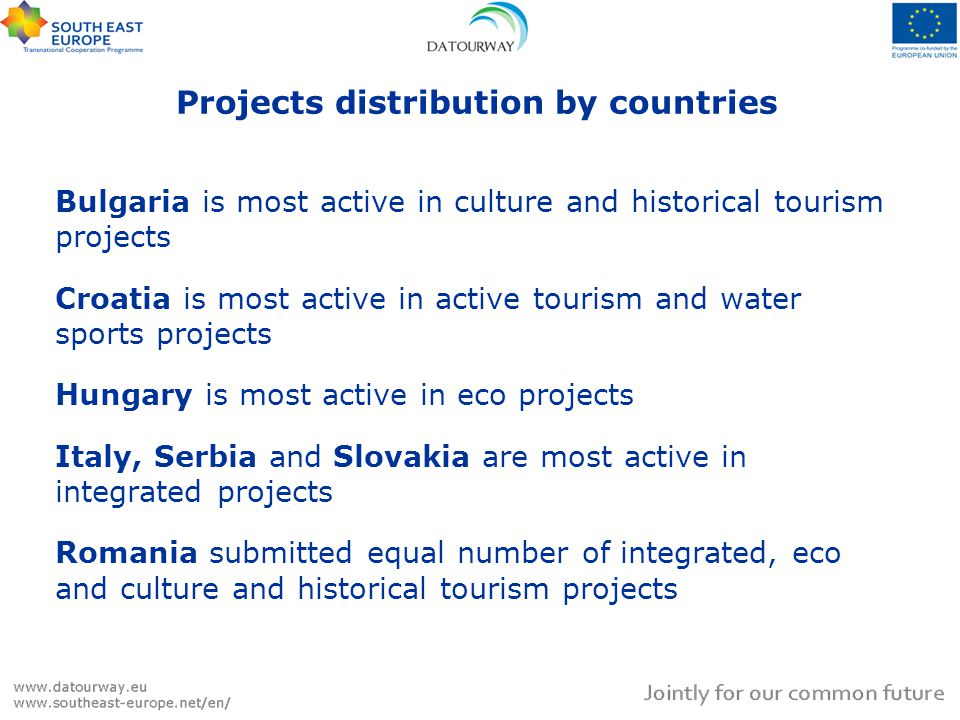 Projects distribution by countries Bulgaria is most active in culture and historical tourism projects Croatia is most active in active tourism and water sports projects Hungary is most active in eco projects Italy, Serbia and Slovakia are most active in integrated projects Romania submitted equal number of integrated, eco and culture and historical tourism projects