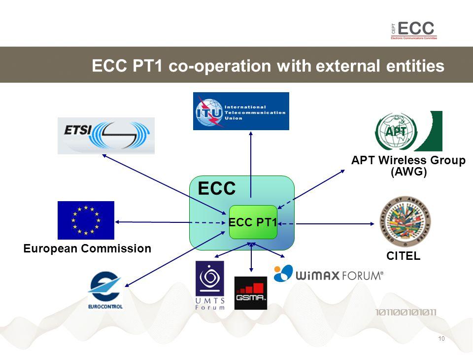 ECC PT1 co-operation with external entities ECC PT1 ECC European Commission APT Wireless Group (AWG) CITEL 10