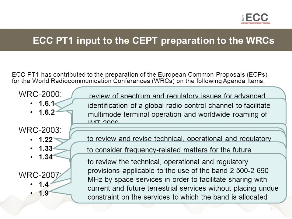 ECC PT1 input to the CEPT preparation to the WRCs ECC PT1 has contributed to the preparation of the European Common Proposals (ECPs) for the World Radiocommunication Conferences (WRCs) on the following Agenda Items: WRC-2000: 1.6.1 1.6.2 WRC-2003: 1.22 1.33 1.34 WRC-2007: 1.4 1.9 review of spectrum and regulatory issues for advanced mobile applications in the context of IMT 2000, noting that there is an urgent need to provide more spectrum for the terrestrial component of such applications, and priority should be given to terrestrial mobile spectrum needs, and adjustments to the Table of Frequency Allocations as necessary identification of a global radio control channel to facilitate multimode terminal operation and worldwide roaming of IMT 2000 to consider progress of ITU R studies concerning future development of IMT 2000 and systems beyond IMT 2000, in accordance with Resolution 228 (WRC 2000) to review the results of studies in response to Resolution 539 (WRC 2000) concerning threshold values for non GSO BSS (sound) in the band 2 630 2 655 MHz, and to take actions as required to review and revise technical, operational and regulatory provisions, including provisional limits in relation to the operation of high altitude platform stations within IMT 2000 in the bands referred to in No.
