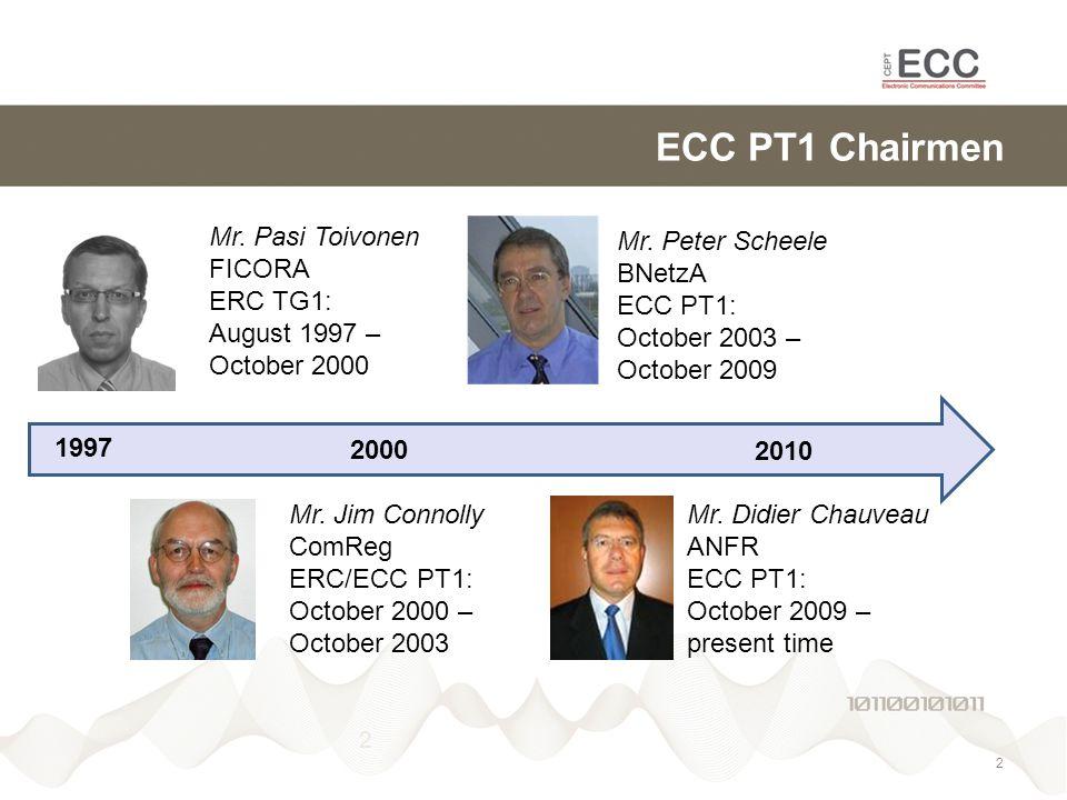 2 Mr. Pasi Toivonen FICORA ERC TG1: August 1997 – October 2000 Mr.