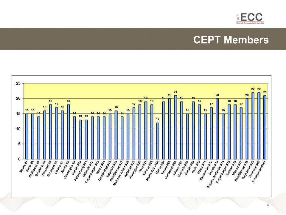 CEPT Members 6