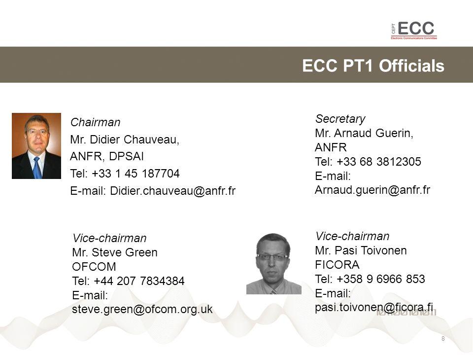 ECC PT1 Officials Chairman Mr.