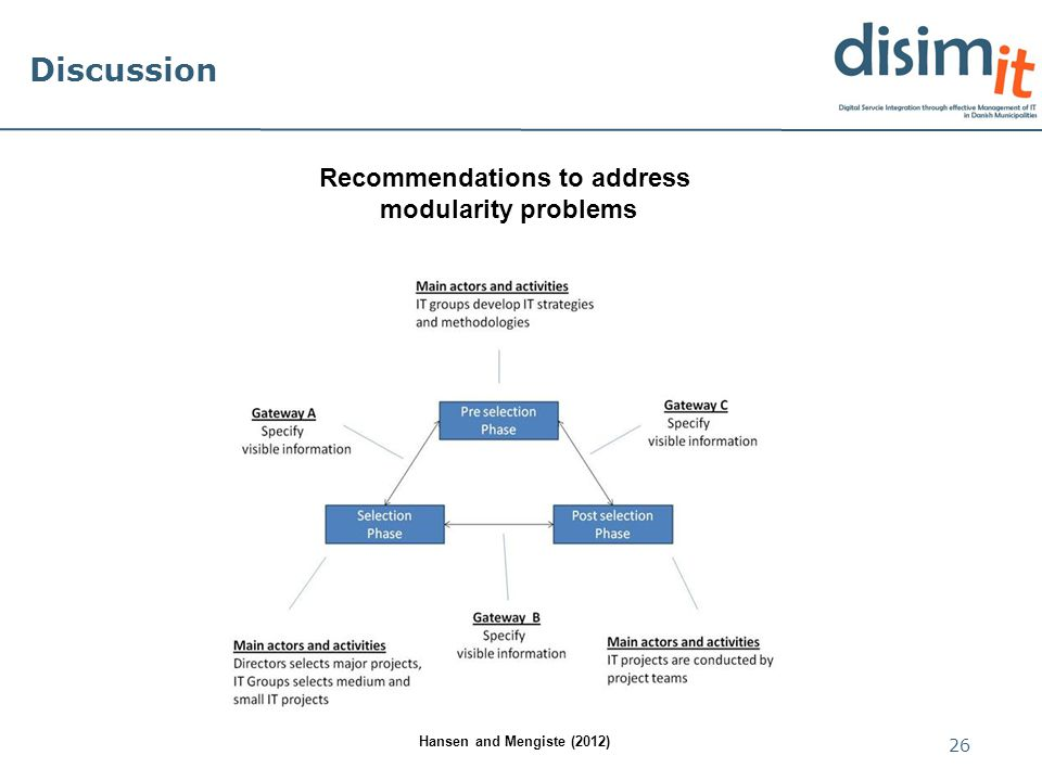 Discussion 26 Hansen and Mengiste (2012) Recommendations to address modularity problems