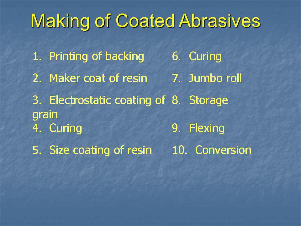 Making of Coated Abrasives PrintingMaker CoatCuring Size Coat Electrostatic CoatingJumbo Roll