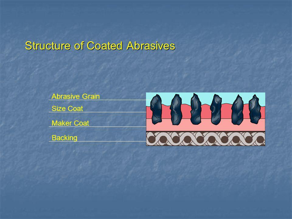 Structure of Coated Abrasives Backing Maker Coat Abrasive Grain