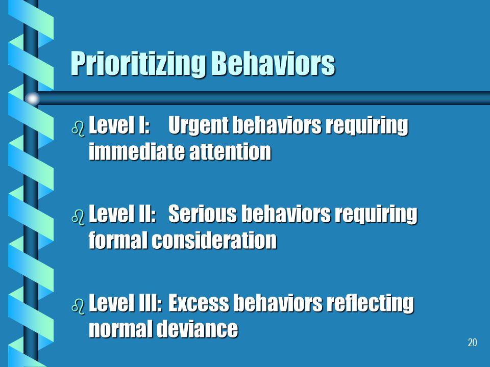 20 Prioritizing Behaviors b Level I:Urgent behaviors requiring immediate attention b Level II:Serious behaviors requiring formal consideration b Level III:Excess behaviors reflecting normal deviance