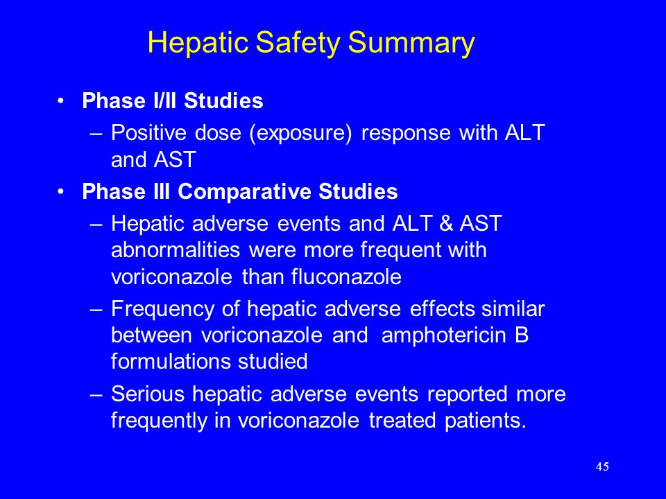 45 Hepatic Safety Summary Phase I/II Studies –Positive dose (exposure) response with ALT and AST Phase III Comparative Studies –Hepatic adverse events