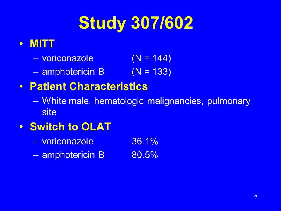 7 Study 307/602 MITT –voriconazole (N = 144) –amphotericin B (N = 133) Patient Characteristics –White male, hematologic malignancies, pulmonary site Switch to OLAT –voriconazole 36.1% –amphotericin B80.5%