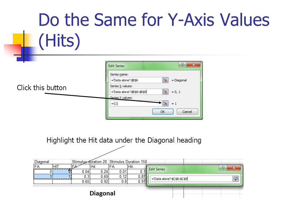 Do the Same for Y-Axis Values (Hits) Click this button Highlight the Hit data under the Diagonal heading