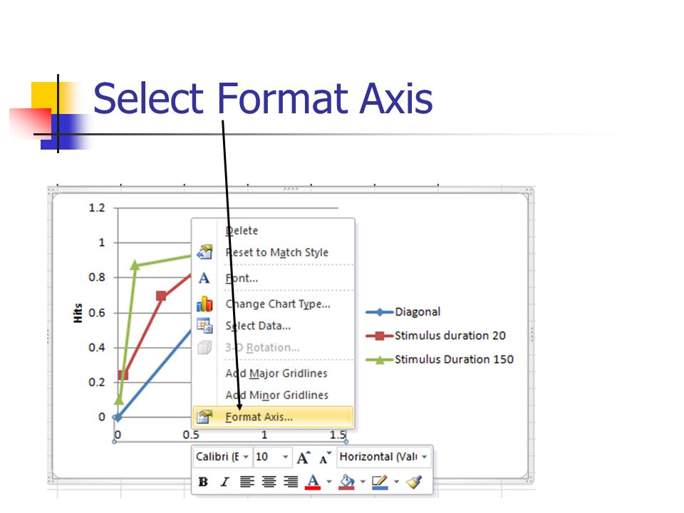 Select Format Axis
