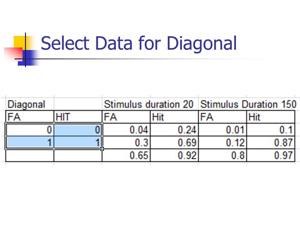 Select Data for Diagonal