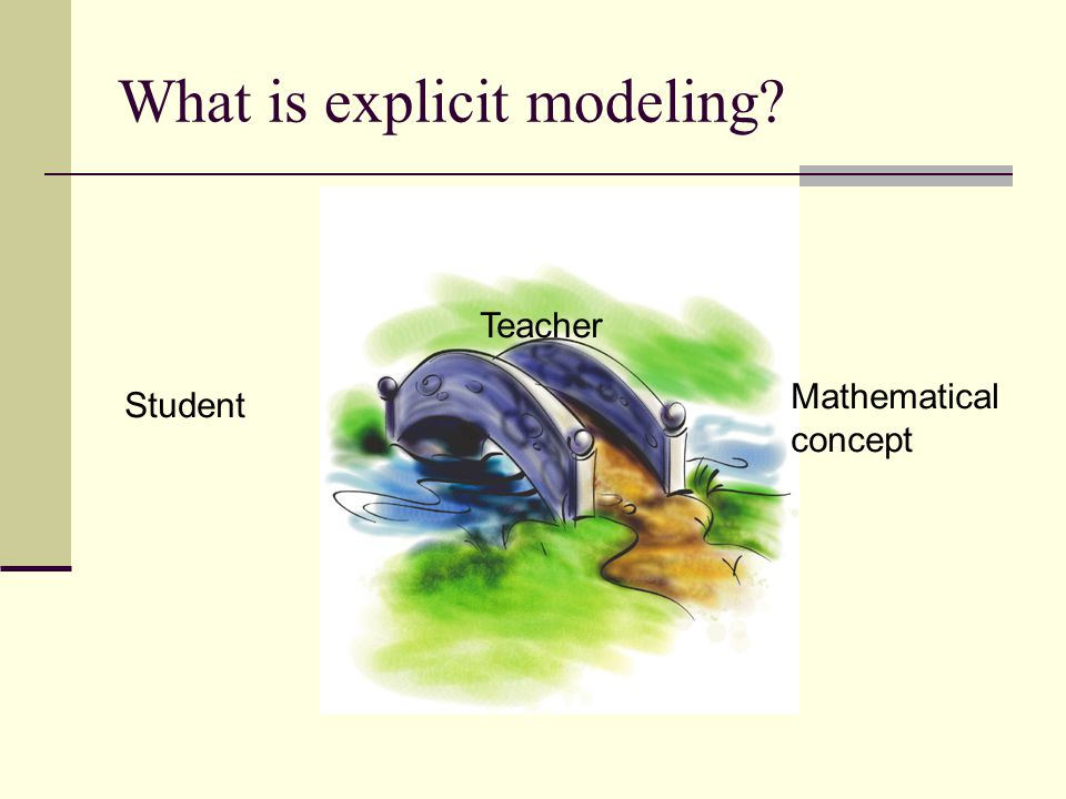 What is explicit modeling? Student Teacher Mathematical concept
