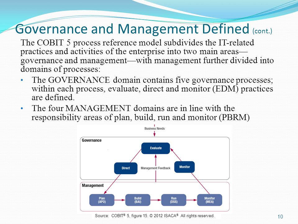 Governance and Management Defined (cont.) The COBIT 5 process reference model subdivides the IT-related practices and activities of the enterprise int