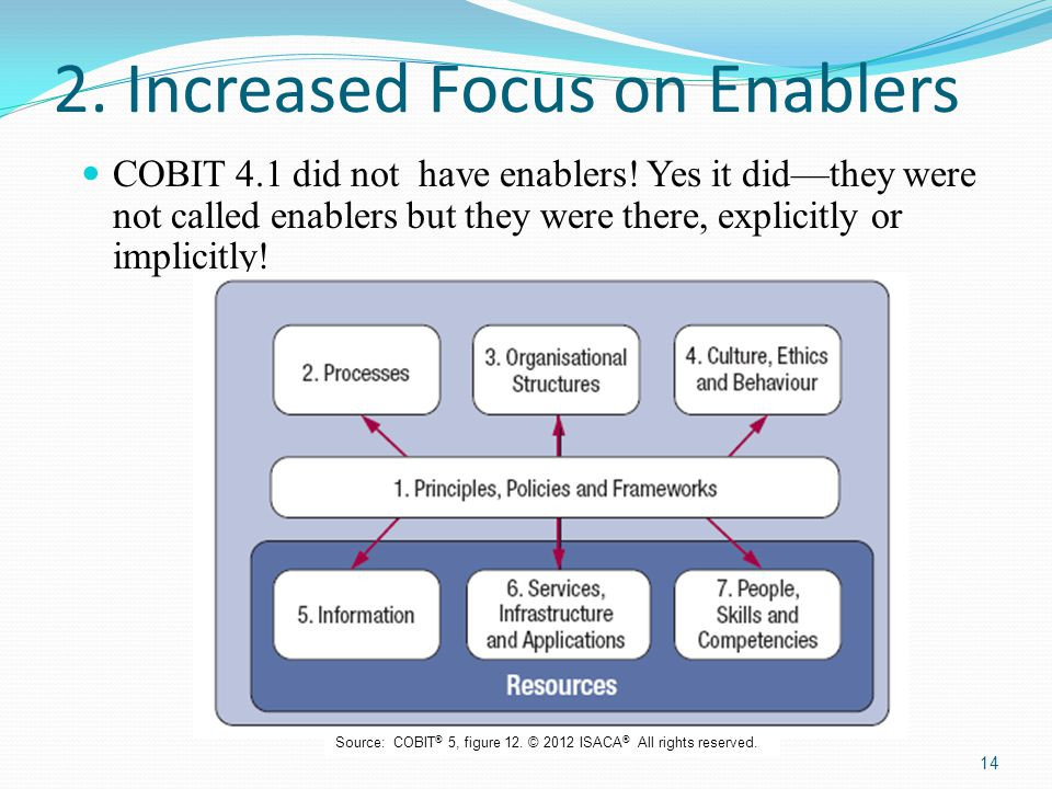 2. Increased Focus on Enablers COBIT 4.1 did not have enablers! Yes it didthey were not called enablers but they were there, explicitly or implicitly!