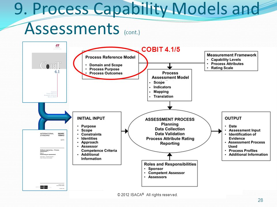 9. Process Capability Models and Assessments (cont.) COBIT 4.1/5 28 © 2012 ISACA ® All rights reserved.