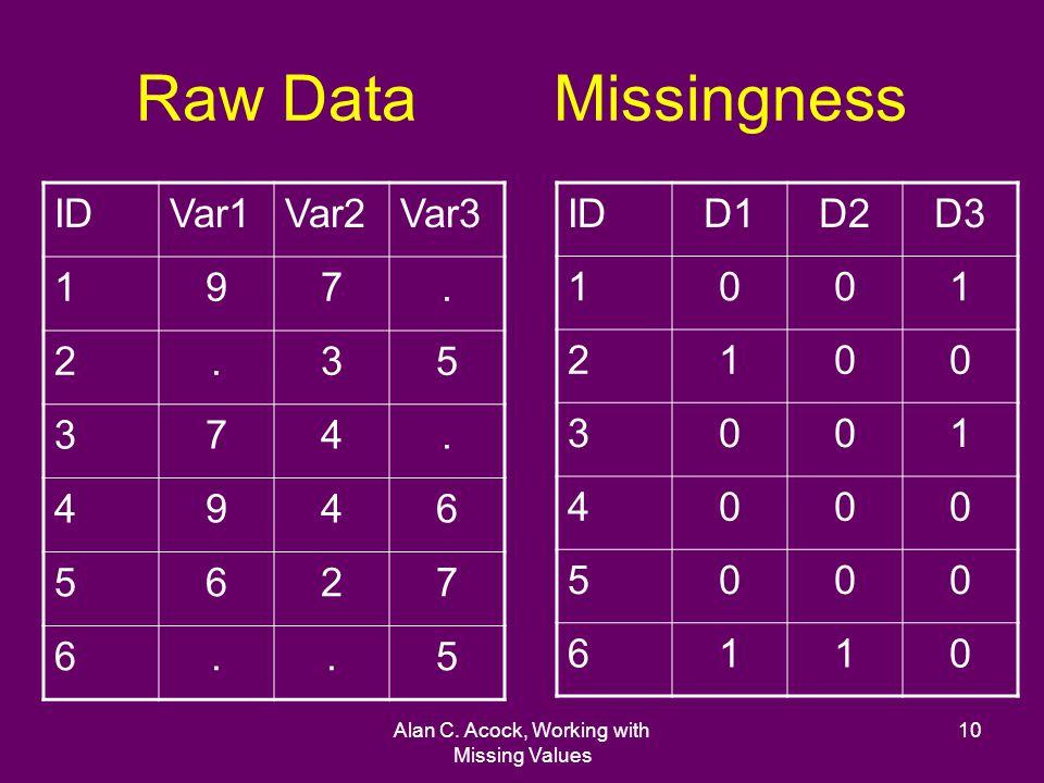 Alan C. Acock, Working with Missing Values 10 Raw DataMissingness IDVar1Var2Var3 197. 2.35 374. 4946 5627 6..5 IDD1D2D3 1001 2100 3001 4000 5000 6110