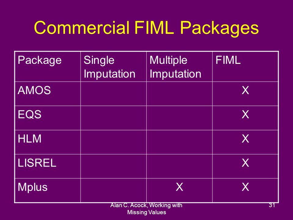 Alan C. Acock, Working with Missing Values 31 Commercial FIML Packages PackageSingle Imputation Multiple Imputation FIML AMOSX EQSX HLMX LISRELX Mplus