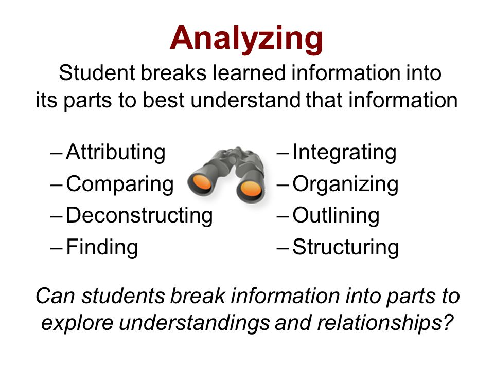 Analyzing Student breaks learned information into its parts to best understand that information –Attributing –Comparing –Deconstructing –Finding –Inte