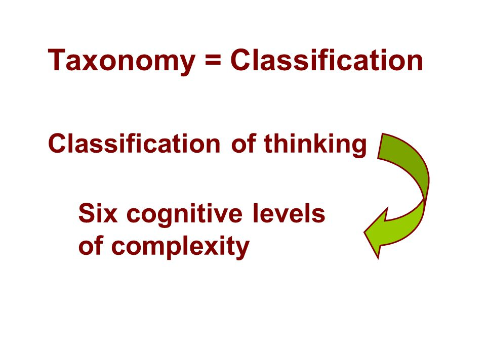 Taxonomy = Classification Classification of thinking Six cognitive levels of complexity