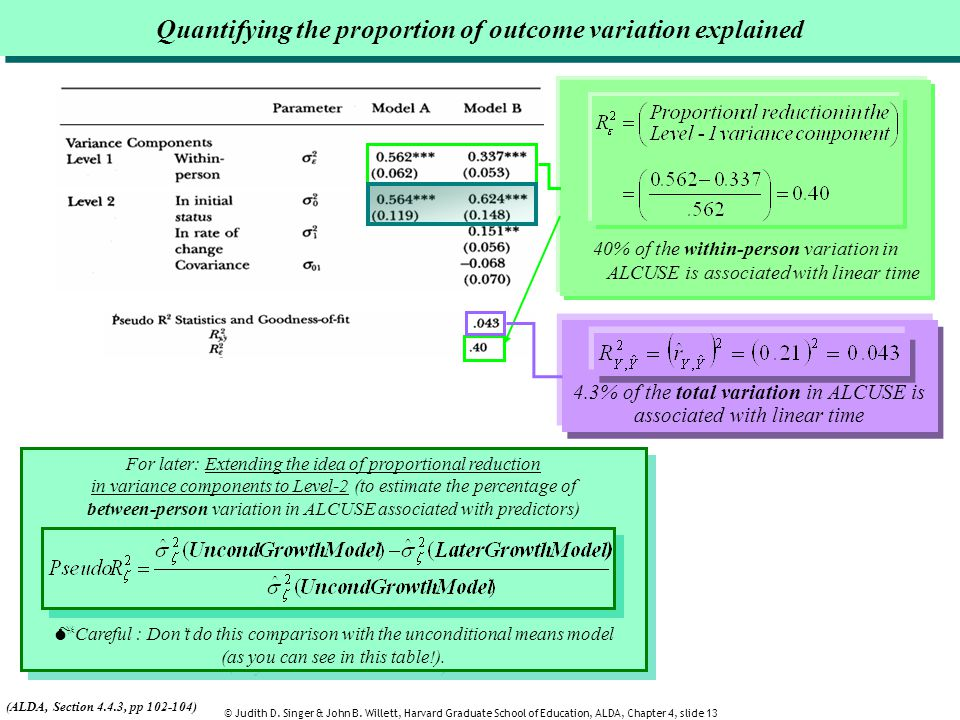 © Judith D. Singer & John B. Willett, Harvard Graduate School of Education, ALDA, Chapter 4, slide 13 Quantifying the proportion of outcome variation
