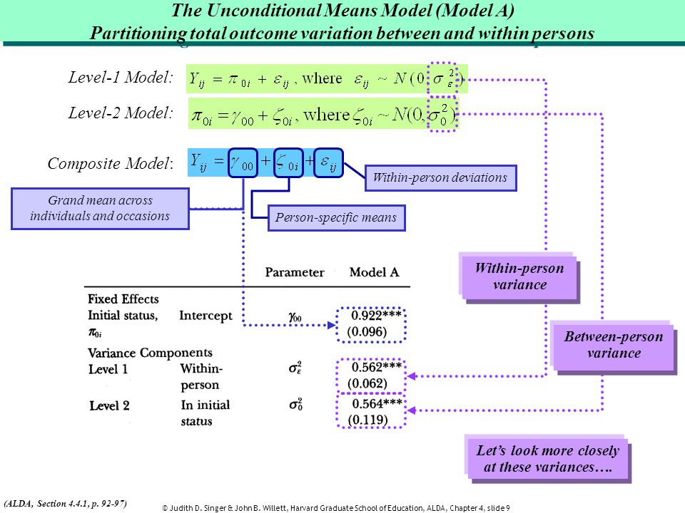 © Judith D. Singer & John B. Willett, Harvard Graduate School of Education, ALDA, Chapter 4, slide 9 The Unconditional Means Model (Model A) Partition