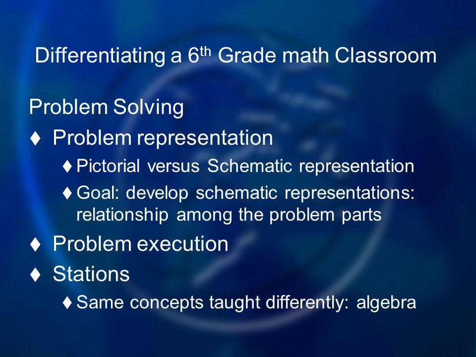 Problem Solving Problem representation Pictorial versus Schematic representation Goal: develop schematic representations: relationship among the probl