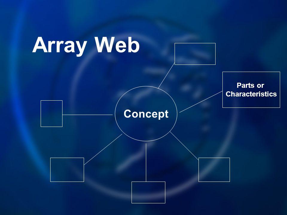 Array Web Concept Parts or Characteristics