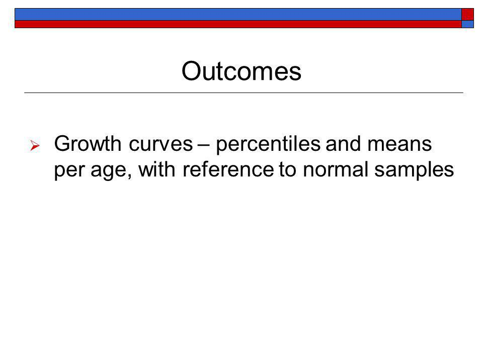 Outcomes Growth curves – percentiles and means per age, with reference to normal samples