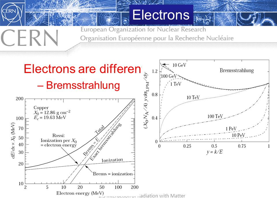 1.3 Interaction of Radiation with Matter 29 Electrons are different light –Bremsstrahlung –Pair production Electrons