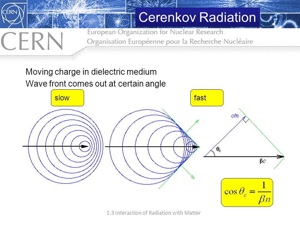 1.3 Interaction of Radiation with Matter 47 Moving charge in dielectric medium Wave front comes out at certain angle slowfast Cerenkov Radiation