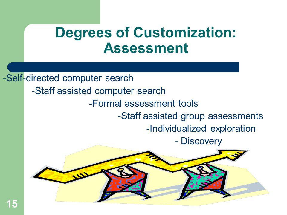 15 Degrees of Customization: Assessment -Self-directed computer search -Staff assisted computer search -Formal assessment tools -Staff assisted group