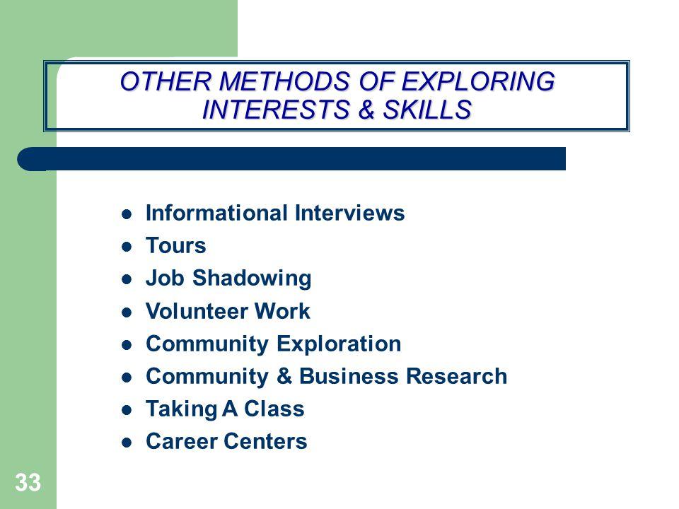 33 OTHER METHODS OF EXPLORING INTERESTS & SKILLS Informational Interviews Tours Job Shadowing Volunteer Work Community Exploration Community & Busines