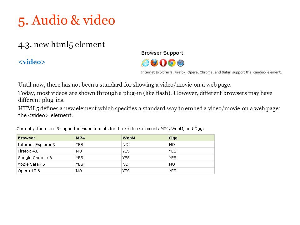 5. Audio & video 4.3. new html5 element Until now, there has not been a standard for showing a video/movie on a web page. Today, most videos are shown