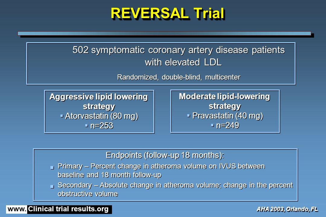 www. Clinical trial results.org Aggressive lipid lowering strategy Atorvastatin (80 mg) n=253 Aggressive lipid lowering strategy Atorvastatin (80 mg)