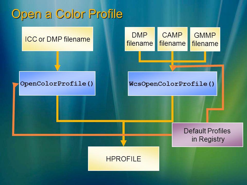 Open a Color Profile ICC or DMP filename OpenColorProfile() Default Profiles in Registry DMP filename CAMP filename GMMP filename WcsOpenColorProfile(