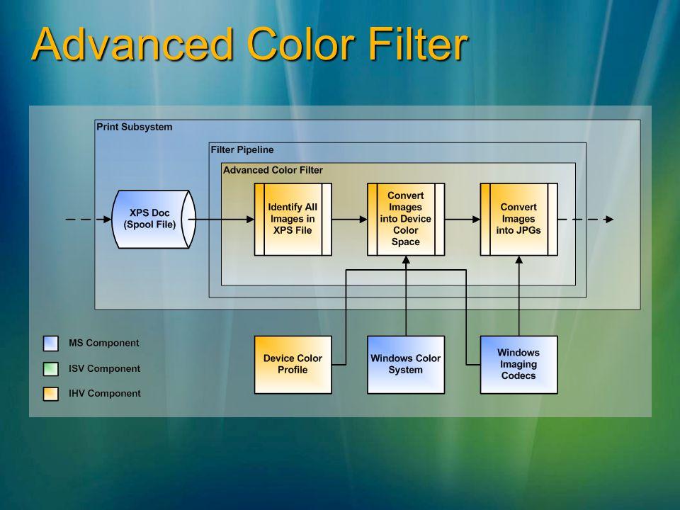 Advanced Color Filter