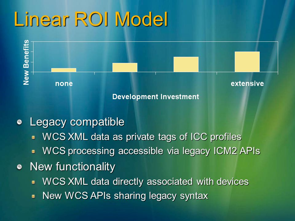 Linear ROI Model Legacy compatible WCS XML data as private tags of ICC profiles WCS processing accessible via legacy ICM2 APIs New functionality WCS XML data directly associated with devices New WCS APIs sharing legacy syntax