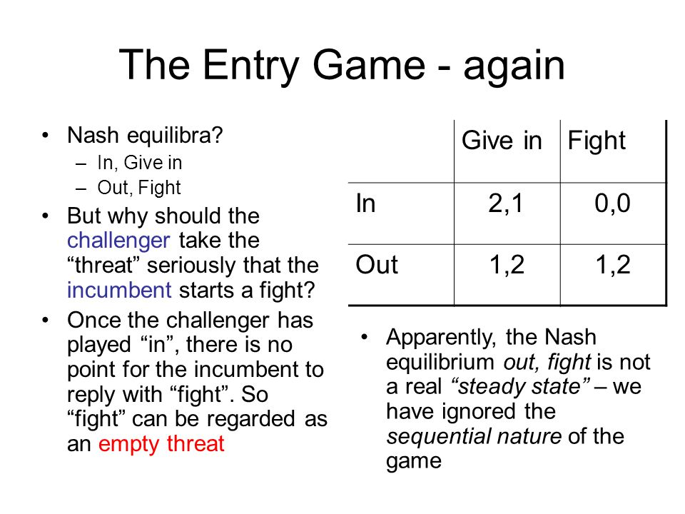 The Entry Game - again Nash equilibra? –In, Give in –Out, Fight But why should the challenger take the threat seriously that the incumbent starts a fi
