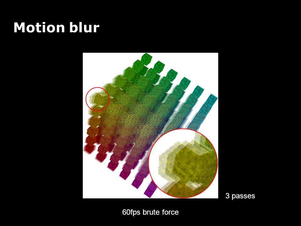 Motion blur 60fps brute force 3 passes