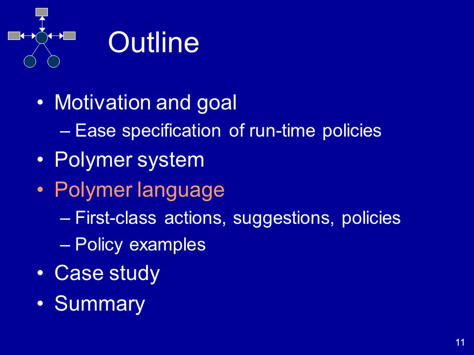 11 Outline Motivation and goal –Ease specification of run-time policies Polymer system Polymer language –First-class actions, suggestions, policies –Policy examples Case study Summary