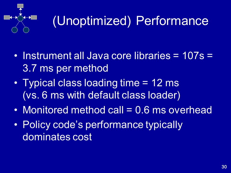 30 (Unoptimized) Performance Instrument all Java core libraries = 107s = 3.7 ms per method Typical class loading time = 12 ms (vs.