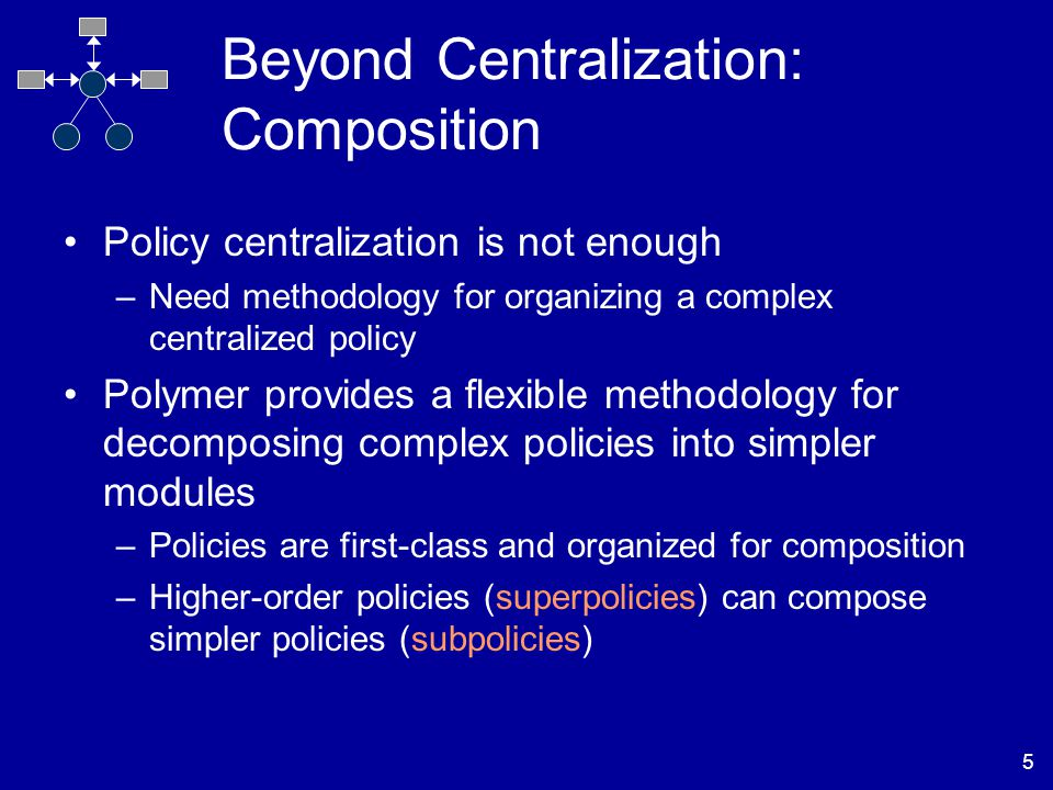 5 Beyond Centralization: Composition Policy centralization is not enough –Need methodology for organizing a complex centralized policy Polymer provides a flexible methodology for decomposing complex policies into simpler modules –Policies are first-class and organized for composition –Higher-order policies (superpolicies) can compose simpler policies (subpolicies)