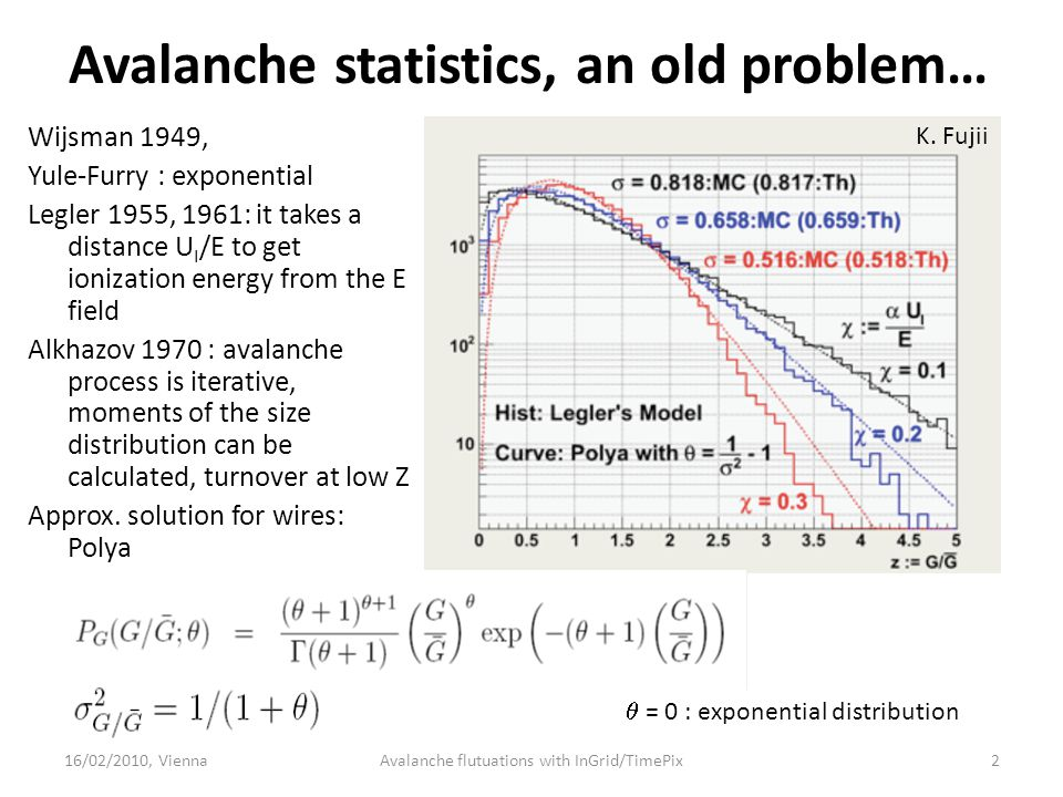 Avalanche statistics, an old problem… Wijsman 1949, Yule-Furry : exponential Legler 1955, 1961: it takes a distance U I /E to get ionization energy fr