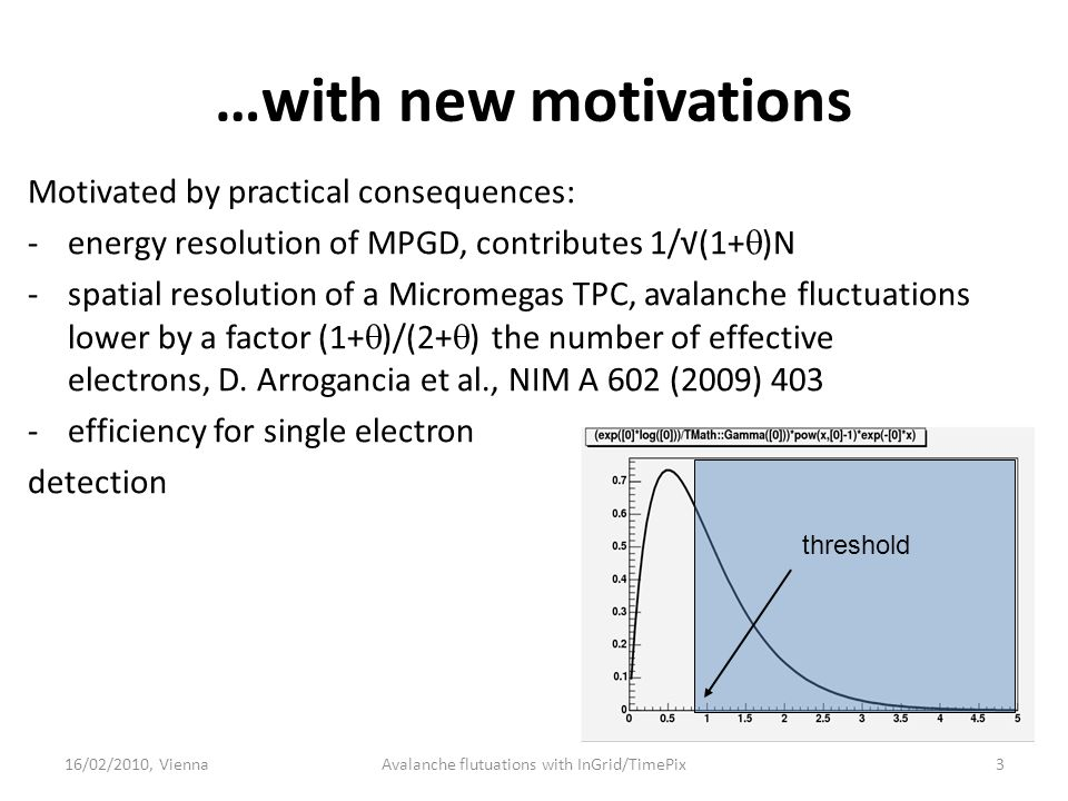 threshold …with new motivations Motivated by practical consequences: -energy resolution of MPGD, contributes 1/(1+ )N -spatial resolution of a Microme