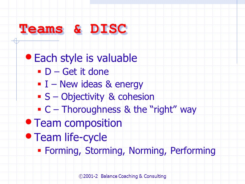 ©2001-2 Balance Coaching & Consulting Teams & DISC Each style is valuable D – Get it done I – New ideas & energy S – Objectivity & cohesion C – Thorou